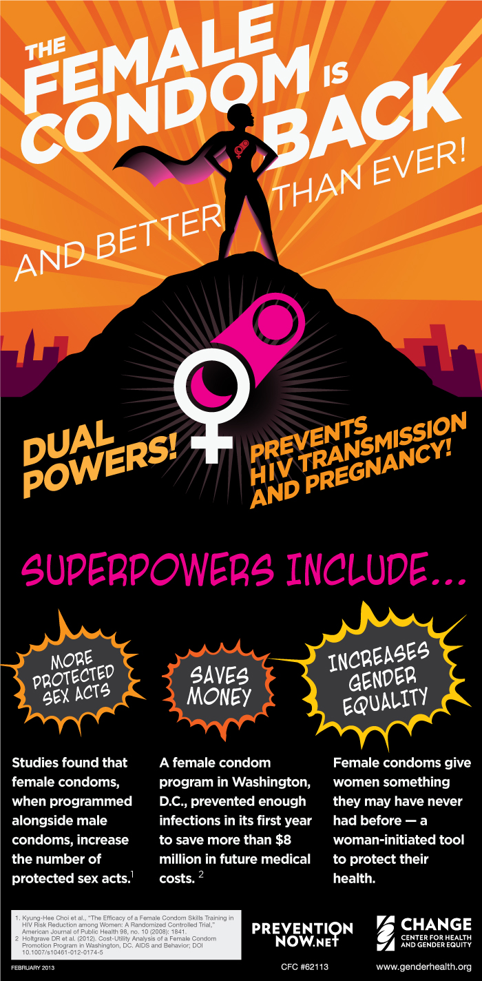 female condom infographic
